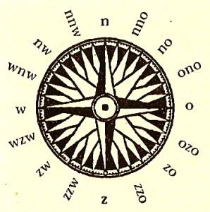 Een kompasroos met 16 windrichtingen